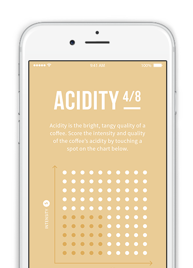 Acidity app angels cup
